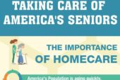 ELDER-PROOF YOUR HOME or HOW TO KEEP YOUR ELDERLY SENIOR CITIZEN PARENT SAFE